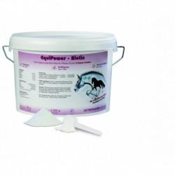 Biotin EquiPower